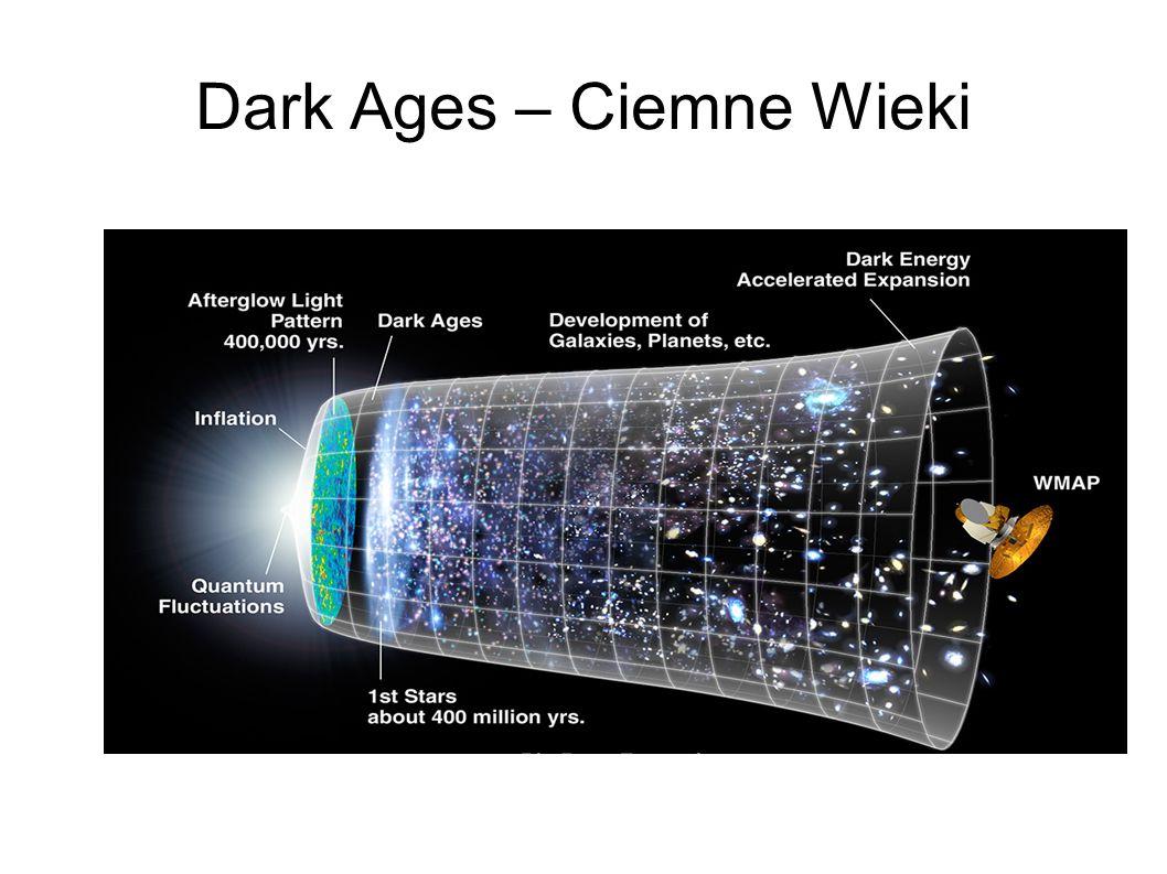 Dark Ages – Ciemne Wieki