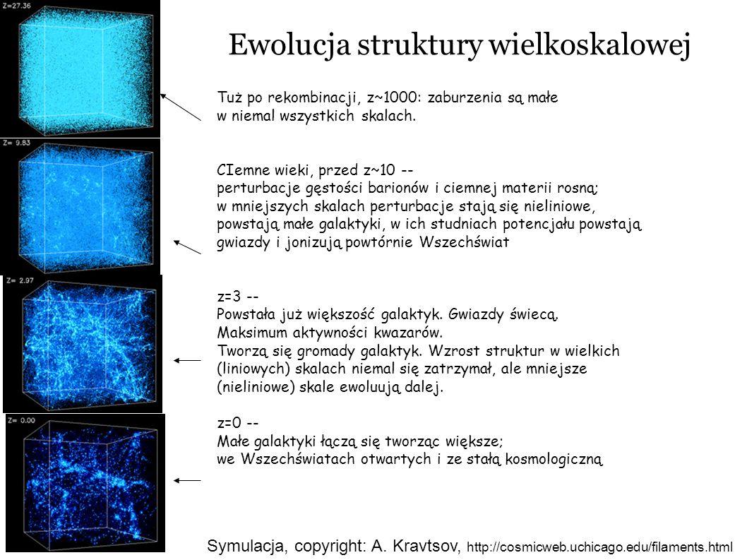 Ewolucja struktury wielkoskalowej Tuż po rekombinacji, z~1000: zaburzenia są małe w niemal wszystkich skalach.