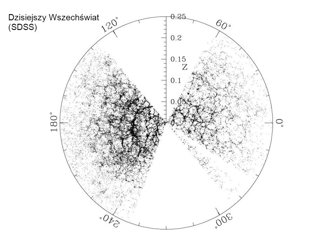 Dzisiejszy Wszechświat (SDSS)