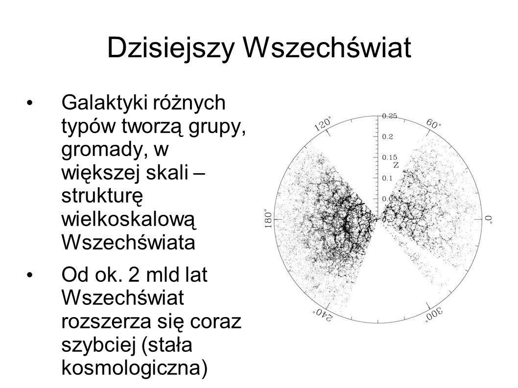 Dzisiejszy Wszechświat Galaktyki różnych typów tworzą grupy, gromady, w większej skali – strukturę wielkoskalową Wszechświata Od ok.