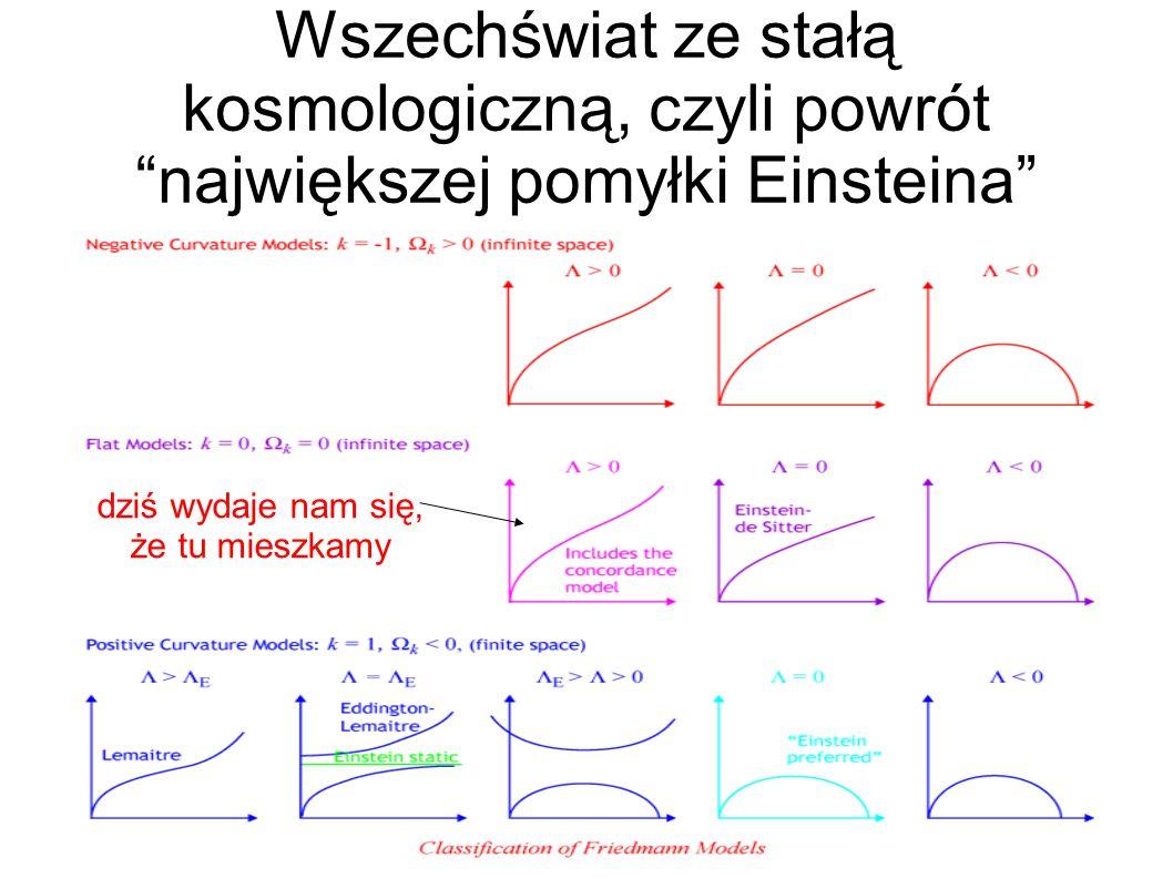 Epoka plazmy Po nukleosyntezie: plazma naładowanych i neutralnych jąder 12 H + + He ++ + 14 e - + 10 9 fotonów Rozpraszanie Thompsona fotonów na elektronach λ1λ1 e-e- e-e- Elektrony i fotony wymieniają energię.