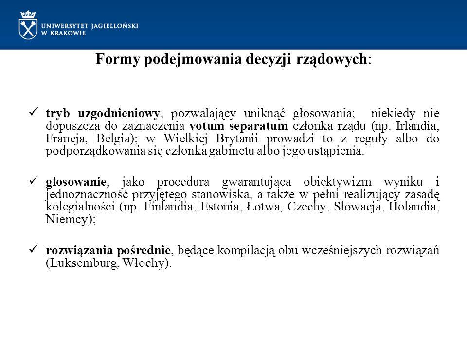 Formy podejmowania decyzji rządowych: tryb uzgodnieniowy, pozwalający uniknąć głosowania; niekiedy nie dopuszcza do zaznaczenia votum separatum członk