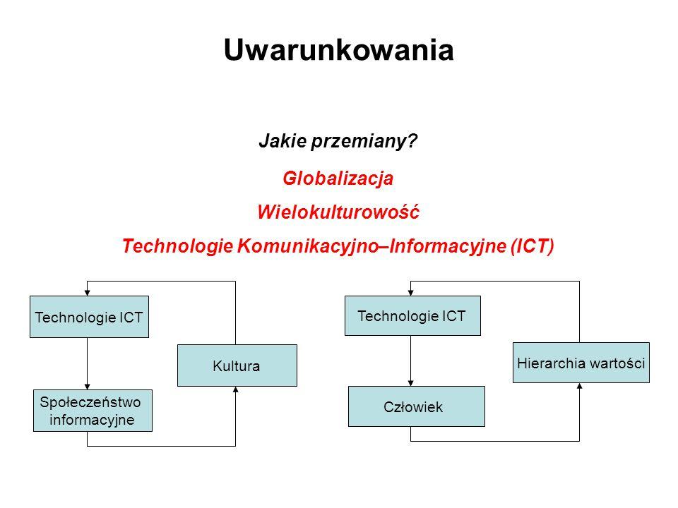 Uwarunkowania Globalizacja Wielokulturowość Technologie Komunikacyjno–Informacyjne (ICT) Jakie przemiany? Technologie ICT Społeczeństwo informacyjne K