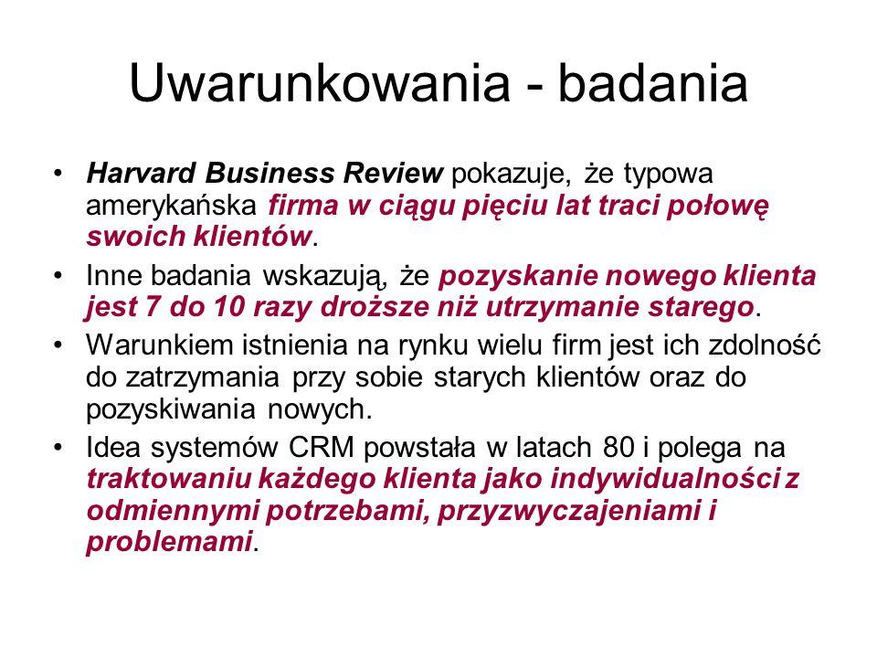 Uwarunkowania - badania Harvard Business Review pokazuje, że typowa amerykańska firma w ciągu pięciu lat traci połowę swoich klientów. Inne badania ws