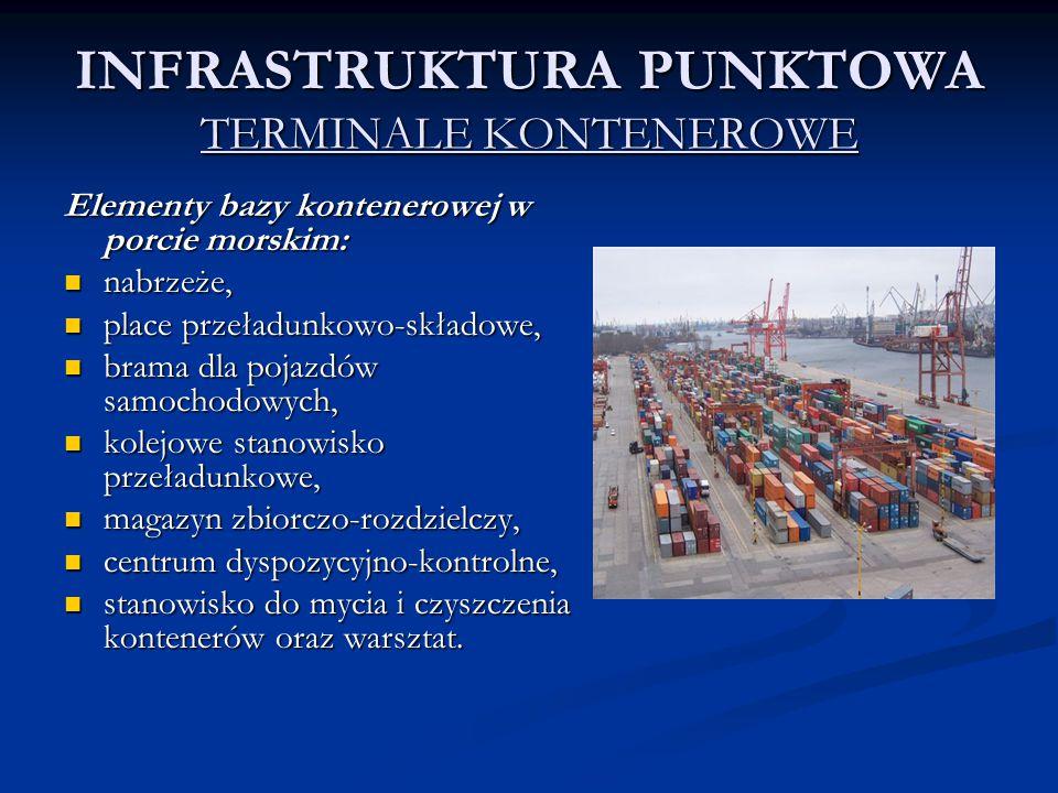 INFRASTRUKTURA PUNKTOWA TERMINALE KONTENEROWE Elementy bazy kontenerowej w porcie morskim: nabrzeże, nabrzeże, place przeładunkowo-składowe, place prz