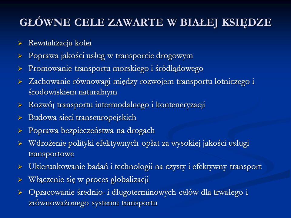 GŁÓWNE CELE ZAWARTE W BIAŁEJ KSIĘDZE  Rewitalizacja kolei  Poprawa jakości usług w transporcie drogowym  Promowanie transportu morskiego i śródlądo