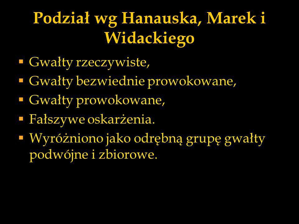 Podział wg Hanauska, Marek i Widackiego  Gwałty rzeczywiste,  Gwałty bezwiednie prowokowane,  Gwałty prowokowane,  Fałszywe oskarżenia.  Wyróżnio