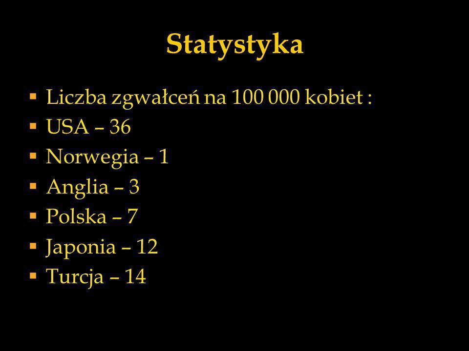 Statystyka  Liczba zgwałceń na 100 000 kobiet :  USA – 36  Norwegia – 1  Anglia – 3  Polska – 7  Japonia – 12  Turcja – 14