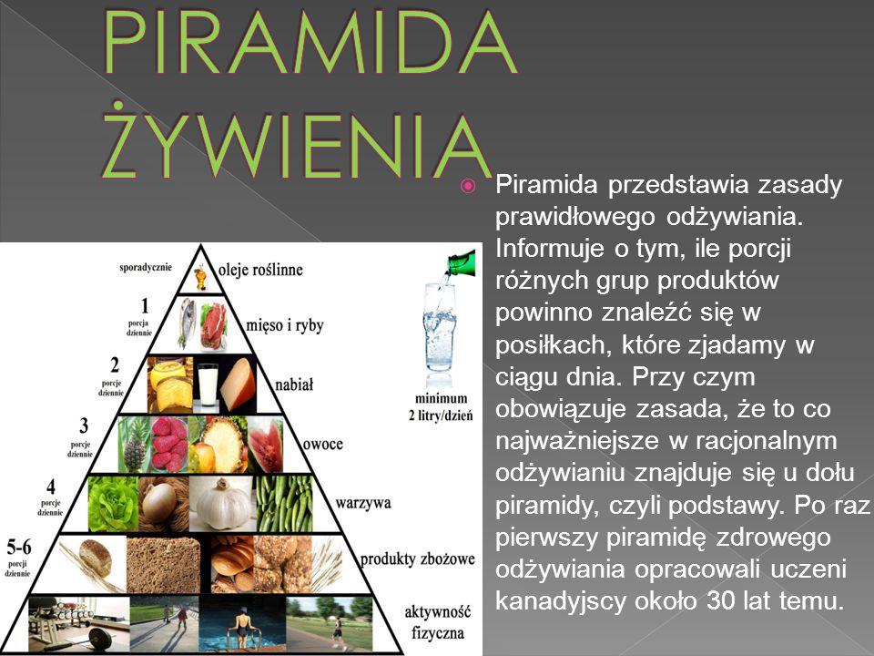  Piramida przedstawia zasady prawidłowego odżywiania. Informuje o tym, ile porcji różnych grup produktów powinno znaleźć się w posiłkach, które zjada