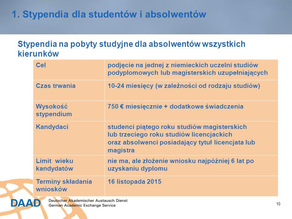 10 1.Stypendia dla studentów i absolwentów Stypendia na pobyty studyjne dla absolwentów wszystkich kierunków Celpodjęcie na jednej z niemieckich uczel