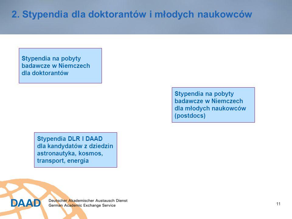 11 2. Stypendia dla doktorantów i młodych naukowców Stypendia na pobyty badawcze w Niemczech dla doktorantów Stypendia na pobyty badawcze w Niemczech