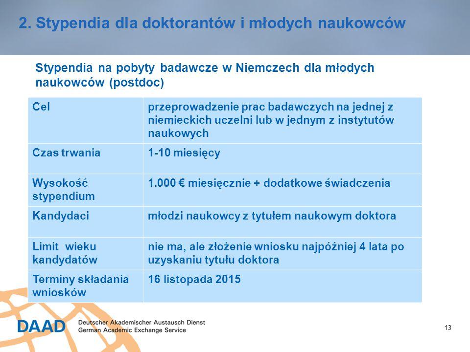 13 2. Stypendia dla doktorantów i młodych naukowców Stypendia na pobyty badawcze w Niemczech dla młodych naukowców (postdoc) Celprzeprowadzenie prac b