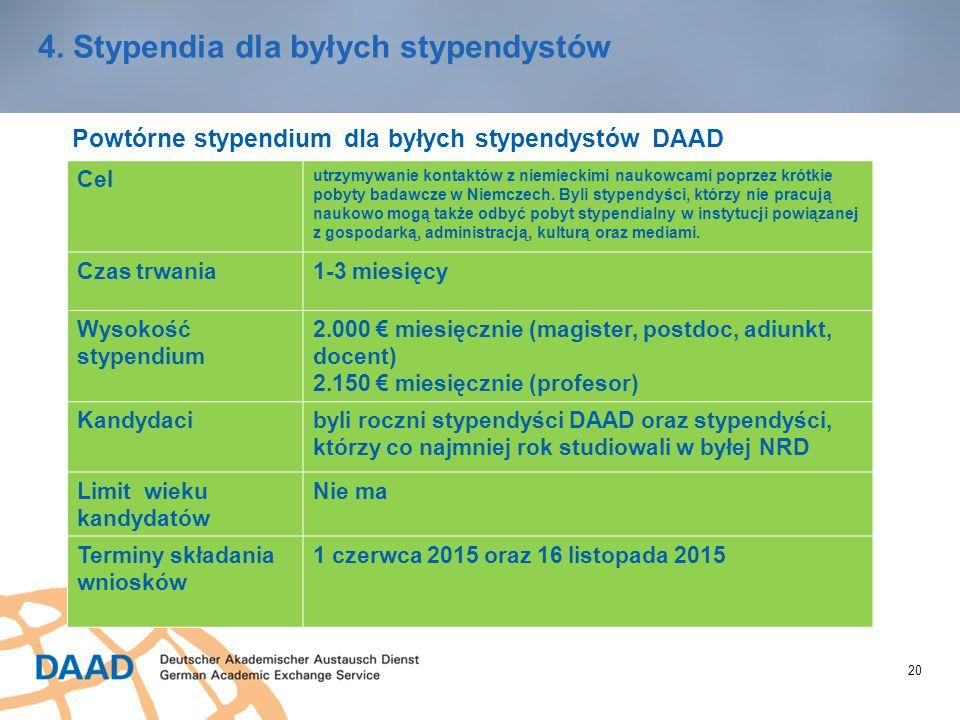 20 4. Stypendia dla byłych stypendystów Powtórne stypendium dla byłych stypendystów DAAD Cel utrzymywanie kontaktów z niemieckimi naukowcami poprzez k