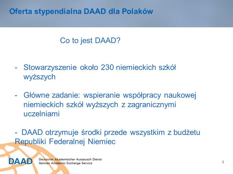 3 Oferta stypendialna DAAD dla Polaków Co to jest DAAD? -Stowarzyszenie około 230 niemieckich szkół wyższych -Główne zadanie: wspieranie współpracy na