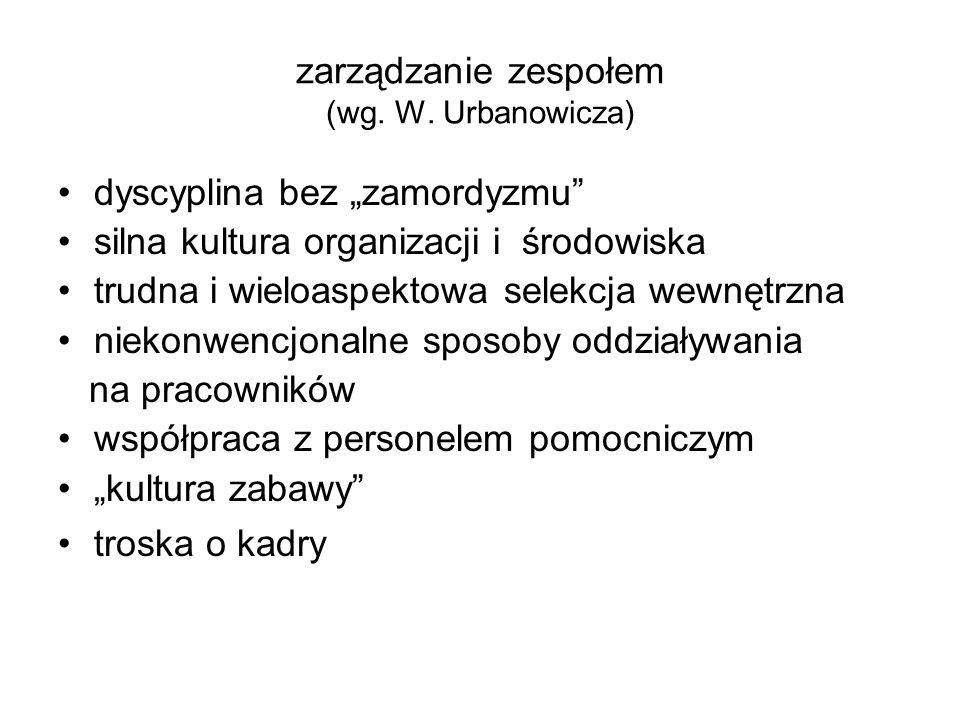 """zarządzanie zespołem (wg. W. Urbanowicza) dyscyplina bez """"zamordyzmu"""" silna kultura organizacji i środowiska trudna i wieloaspektowa selekcja wewnętrz"""