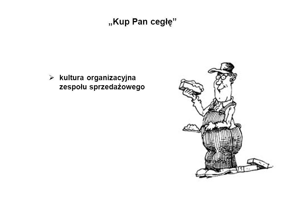 """""""Kup Pan cegłę""""  kultura organizacyjna zespołu sprzedażowego"""