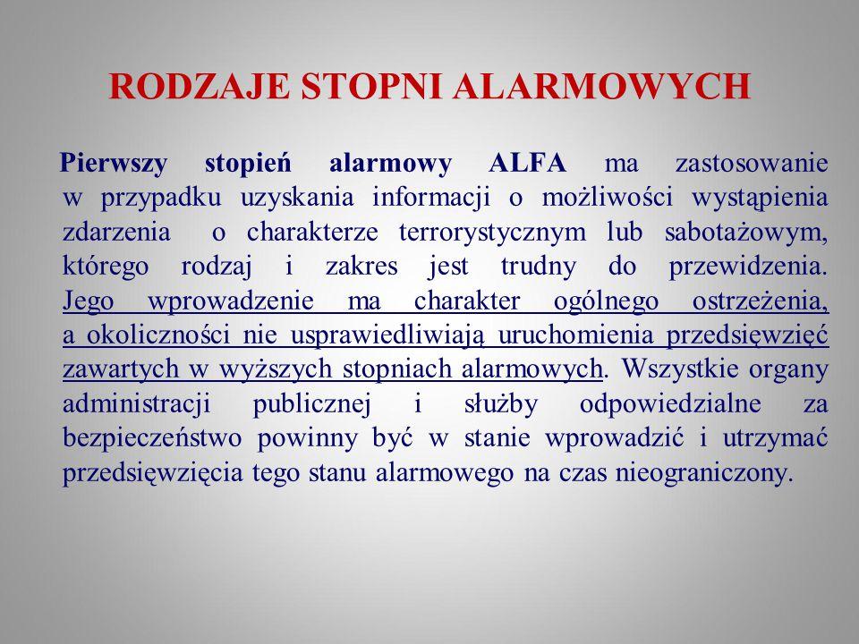 RODZAJE STOPNI ALARMOWYCH Pierwszy stopień alarmowy ALFA ma zastosowanie w przypadku uzyskania informacji o możliwości wystąpienia zdarzenia o charakt