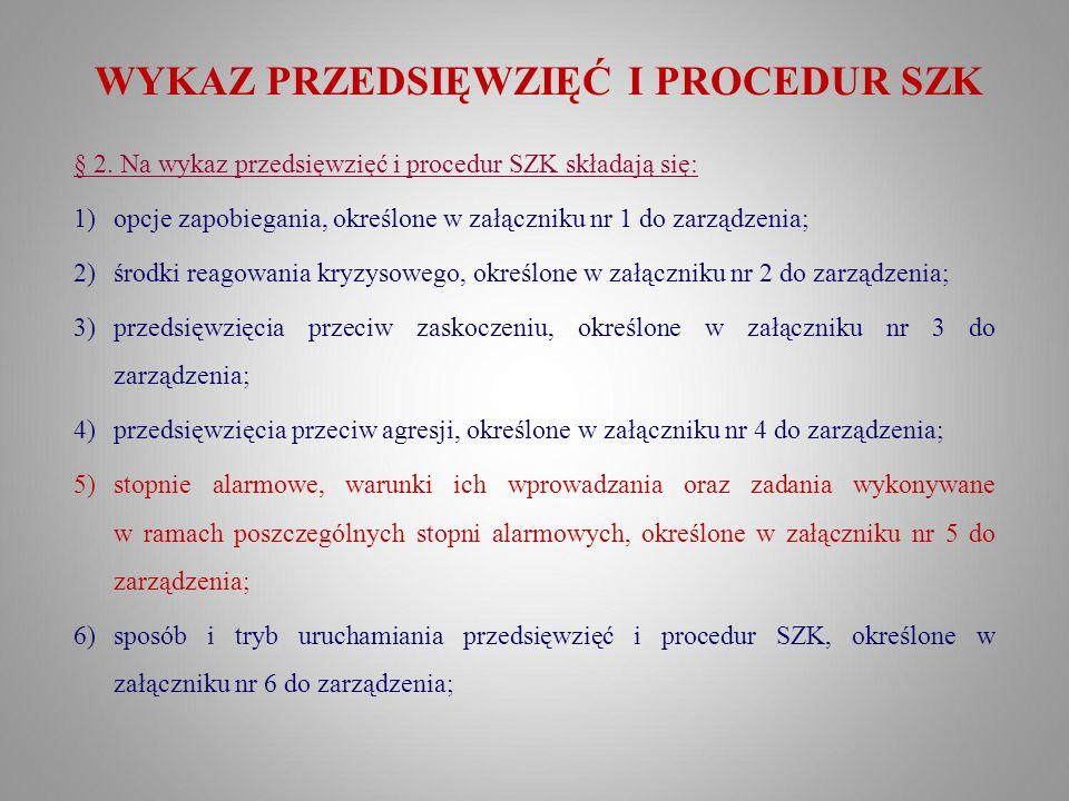 WYKAZ PRZEDSIĘWZIĘĆ I PROCEDUR SZK § 2. Na wykaz przedsięwzięć i procedur SZK składają się: 1)opcje zapobiegania, określone w załączniku nr 1 do zarzą