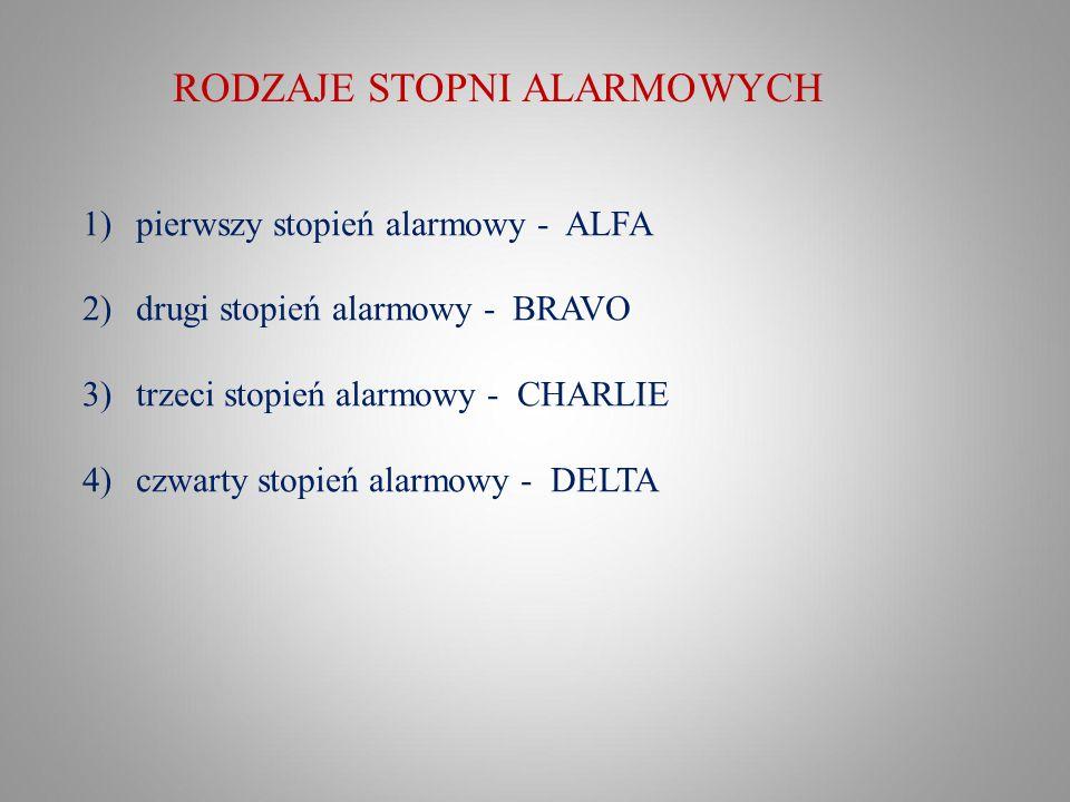 RODZAJE STOPNI ALARMOWYCH 1)pierwszy stopień alarmowy - ALFA 2)drugi stopień alarmowy - BRAVO 3)trzeci stopień alarmowy - CHARLIE 4)czwarty stopień al
