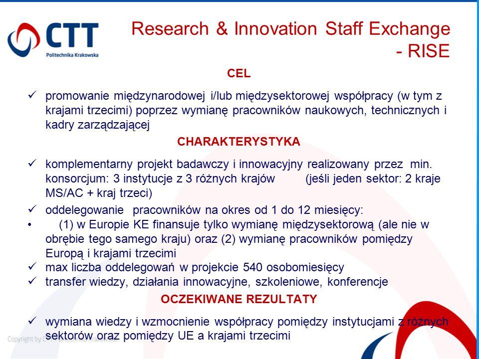 Research & Innovation Staff Exchange - RISE CEL promowanie międzynarodowej i/lub międzysektorowej współpracy (w tym z krajami trzecimi) poprzez wymianę pracowników naukowych, technicznych i kadry zarządzającej CHARAKTERYSTYKA komplementarny projekt badawczy i innowacyjny realizowany przez min.