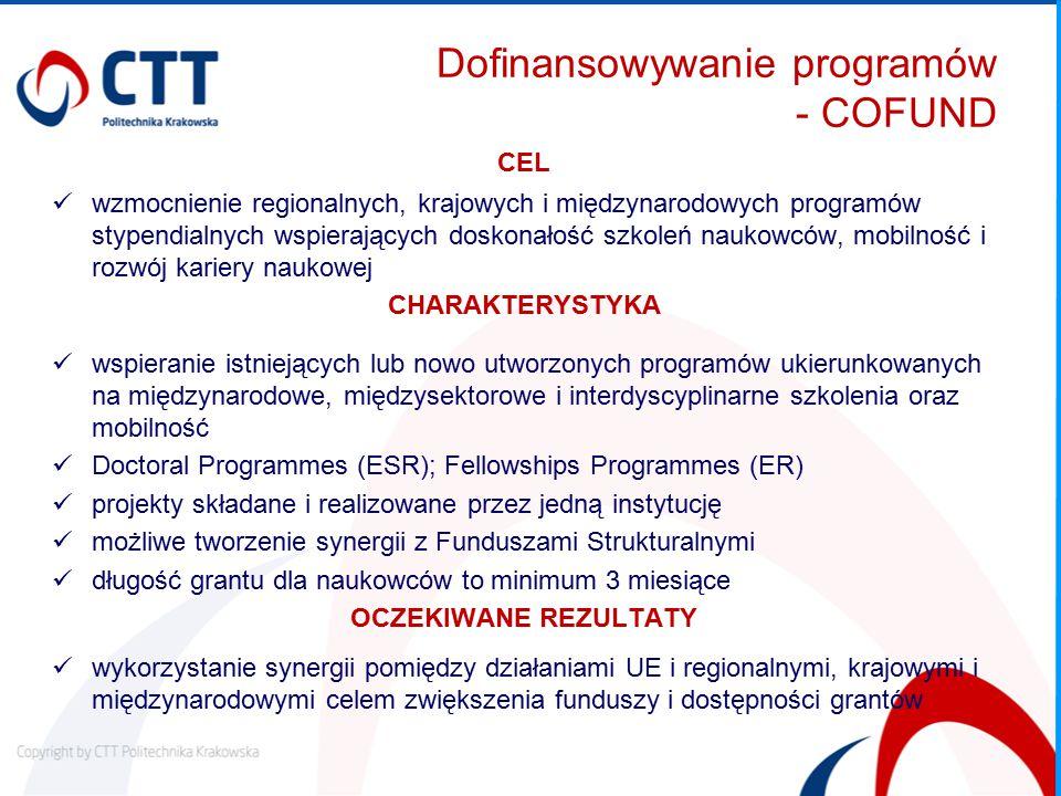 Dofinansowywanie programów - COFUND CEL wzmocnienie regionalnych, krajowych i międzynarodowych programów stypendialnych wspierających doskonałość szkoleń naukowców, mobilność i rozwój kariery naukowej CHARAKTERYSTYKA wspieranie istniejących lub nowo utworzonych programów ukierunkowanych na międzynarodowe, międzysektorowe i interdyscyplinarne szkolenia oraz mobilność Doctoral Programmes (ESR); Fellowships Programmes (ER) projekty składane i realizowane przez jedną instytucję możliwe tworzenie synergii z Funduszami Strukturalnymi długość grantu dla naukowców to minimum 3 miesiące OCZEKIWANE REZULTATY wykorzystanie synergii pomiędzy działaniami UE i regionalnymi, krajowymi i międzynarodowymi celem zwiększenia funduszy i dostępności grantów