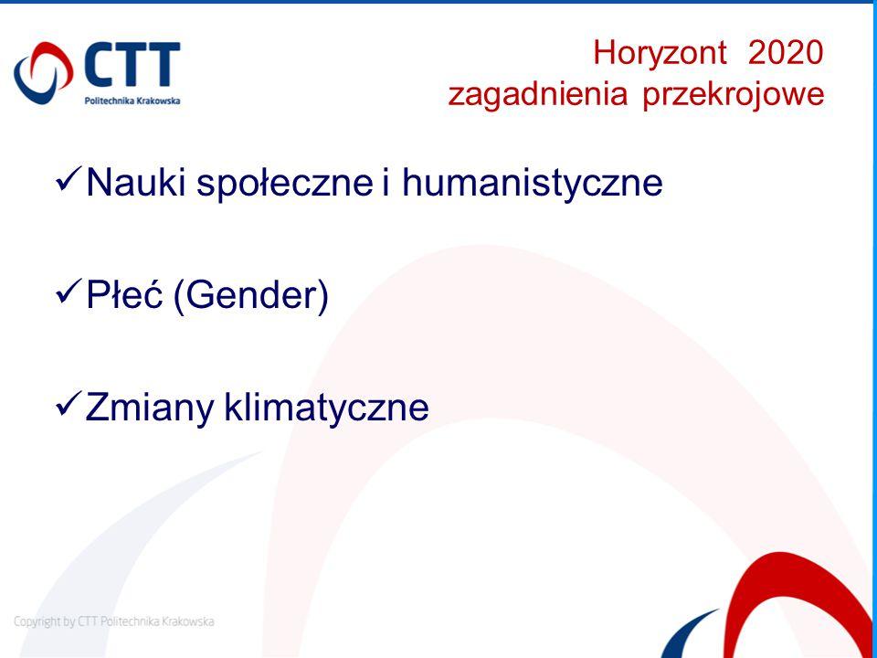 Horyzont 2020 zagadnienia przekrojowe Nauki społeczne i humanistyczne Płeć (Gender) Zmiany klimatyczne