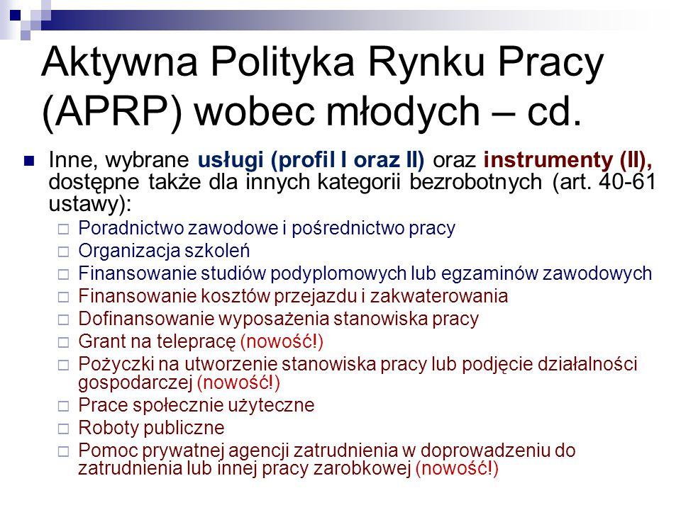Aktywna Polityka Rynku Pracy (APRP) wobec młodych – cd. Inne, wybrane usługi (profil I oraz II) oraz instrumenty (II), dostępne także dla innych kateg