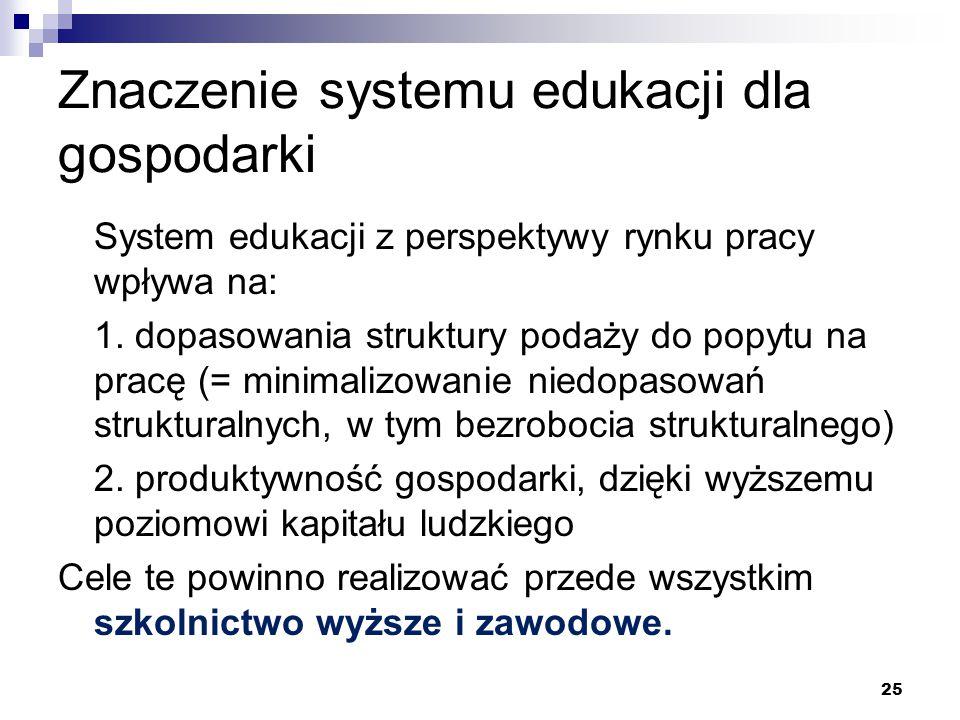 25 Znaczenie systemu edukacji dla gospodarki System edukacji z perspektywy rynku pracy wpływa na: 1. dopasowania struktury podaży do popytu na pracę (