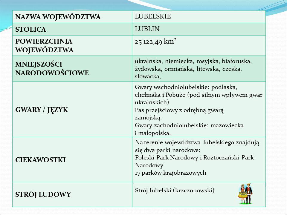 NAZWA WOJEWÓDZTWA LUBELSKIE STOLICA LUBLIN POWIERZCHNIA WOJEWÓDZTWA 25 122,49 km² MNIEJSZOŚCI NARODOWOŚCIOWE ukraińska, niemiecka, rosyjska, białorusk