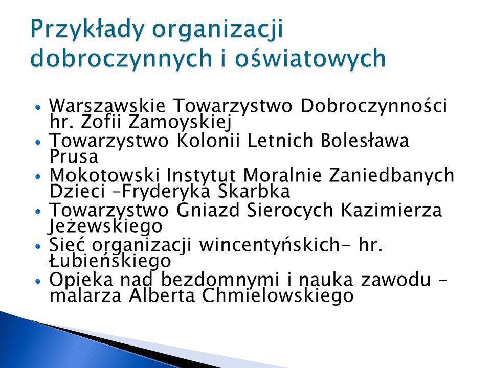 Warszawskie Towarzystwo Dobroczynności hr. Zofii Zamoyskiej Towarzystwo Kolonii Letnich Bolesława Prusa Mokotowski Instytut Moralnie Zaniedbanych Dzie