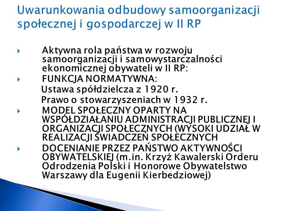  Aktywna rola państwa w rozwoju samoorganizacji i samowystarczalności ekonomicznej obywateli w II RP:  FUNKCJA NORMATYWNA: Ustawa spółdzielcza z 192