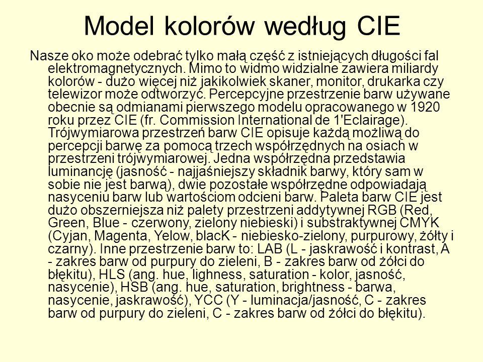 Model kolorów według CIE
