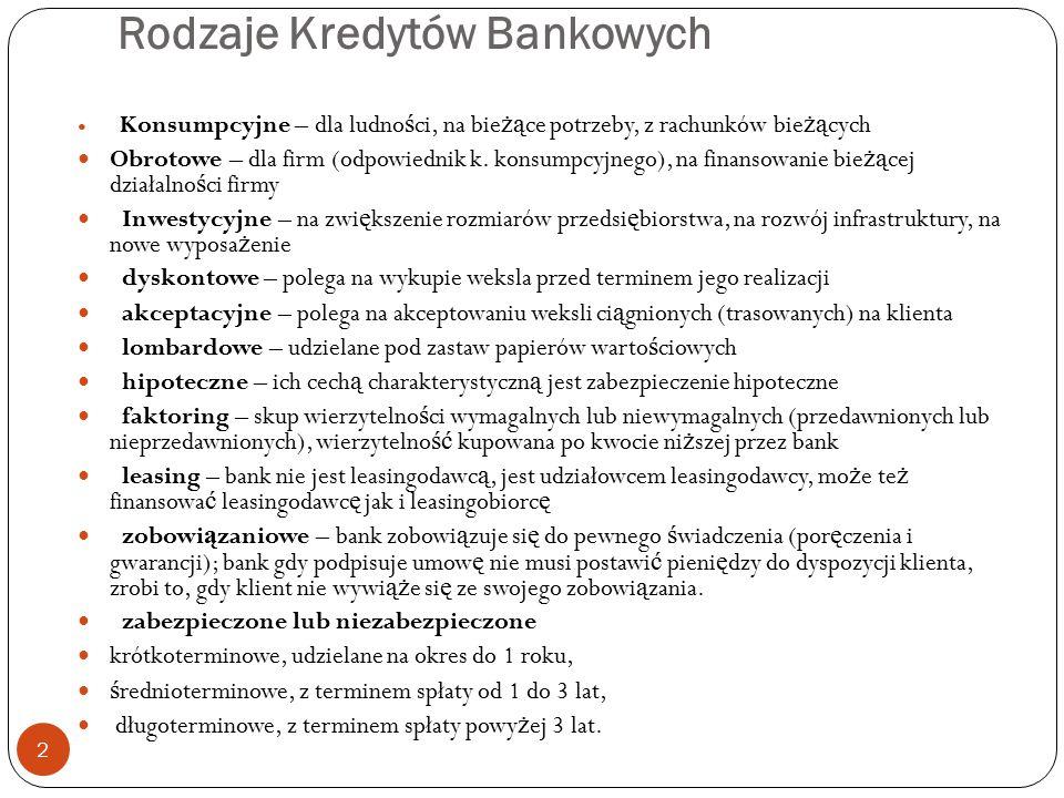 Rodzaje Kredytów Bankowych Konsumpcyjne – dla ludno ś ci, na bie żą ce potrzeby, z rachunków bie żą cych Obrotowe – dla firm (odpowiednik k. konsumpcy