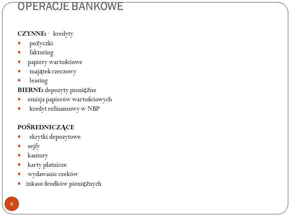 OPERACJE BANKOWE CZYNNE: · kredyty po ż yczki faktoring papiery warto ś ciowe maj ą tek rzeczowy leasing BIERNE: depozyty pieni ęż ne emisja papierów
