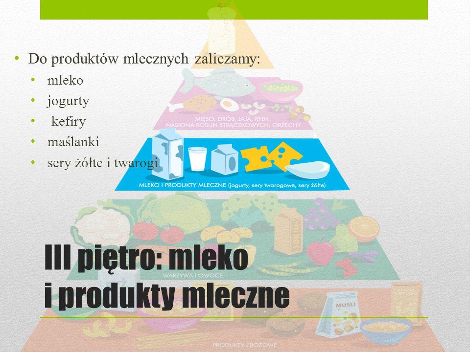 III piętro: mleko i produkty mleczne Do produktów mlecznych zaliczamy: mleko jogurty kefiry maślanki sery żółte i twarogi