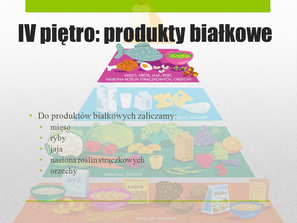IV piętro: produkty białkowe Do produktów białkowych zaliczamy: mięso ryby jaja nasiona roślin strączkowych orzechy