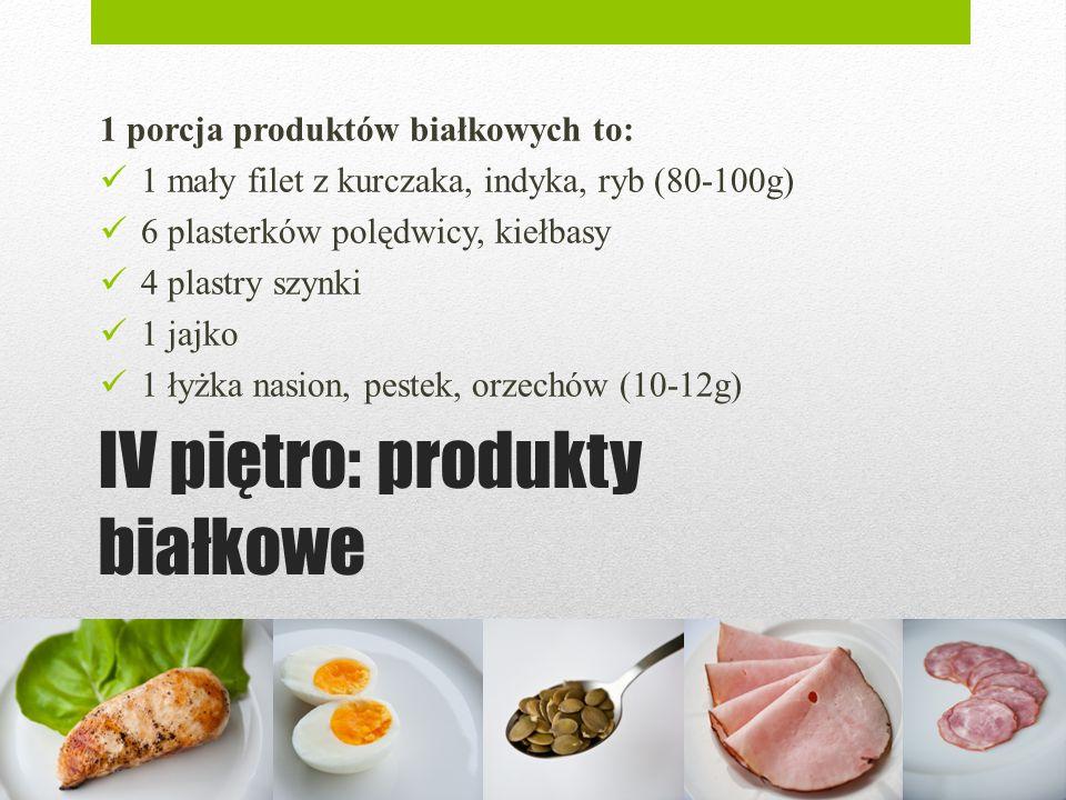 IV piętro: produkty białkowe 1 porcja produktów białkowych to: 1 mały filet z kurczaka, indyka, ryb (80-100g) 6 plasterków polędwicy, kiełbasy 4 plast