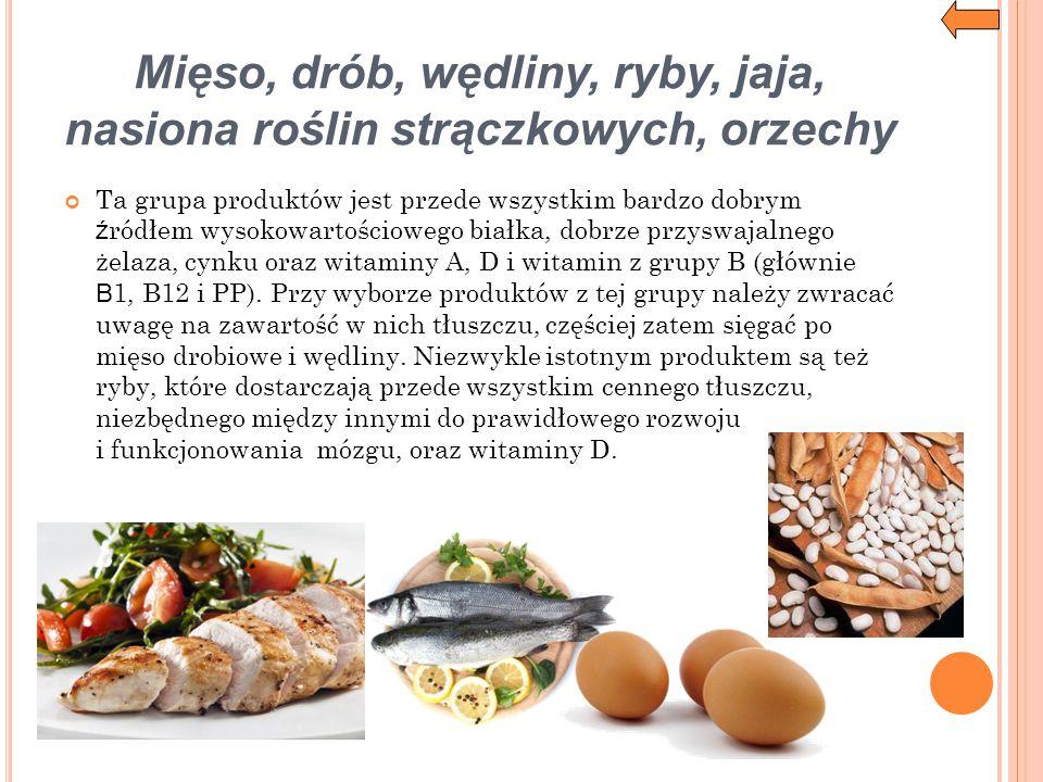 Mięso, drób, wędliny, ryby, jaja, nasiona roślin strączkowych, orzechy Ta grupa produktów jest przede wszystkim bardzo dobrym ź ródłem wysokowartościo