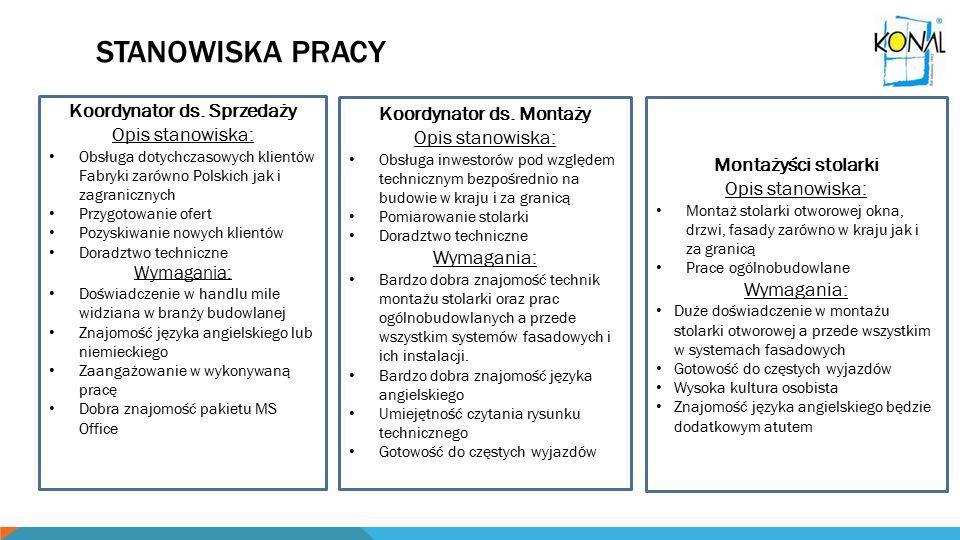 KONTAKT Wszystkich zainteresowanych w/w stanowiskami prosimy o wysyłanie CV na adres mailowy: biuro@konal.pl Lub na adres fabryki: Fabryka Okien KONAL S.A 13-230 Lidzbark Wieli Łęck 81 a Tel (23) 696 28 39