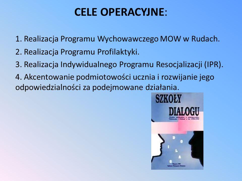 CELE OPERACYJNE: 1. Realizacja Programu Wychowawczego MOW w Rudach. 2. Realizacja Programu Profilaktyki. 3. Realizacja Indywidualnego Programu Resocja