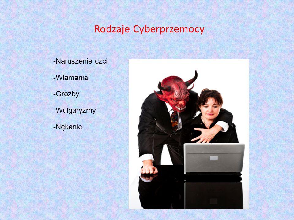 Rodzaje Cyberprzemocy -Naruszenie czci -Włamania -Groźby -Wulgaryzmy -Nękanie