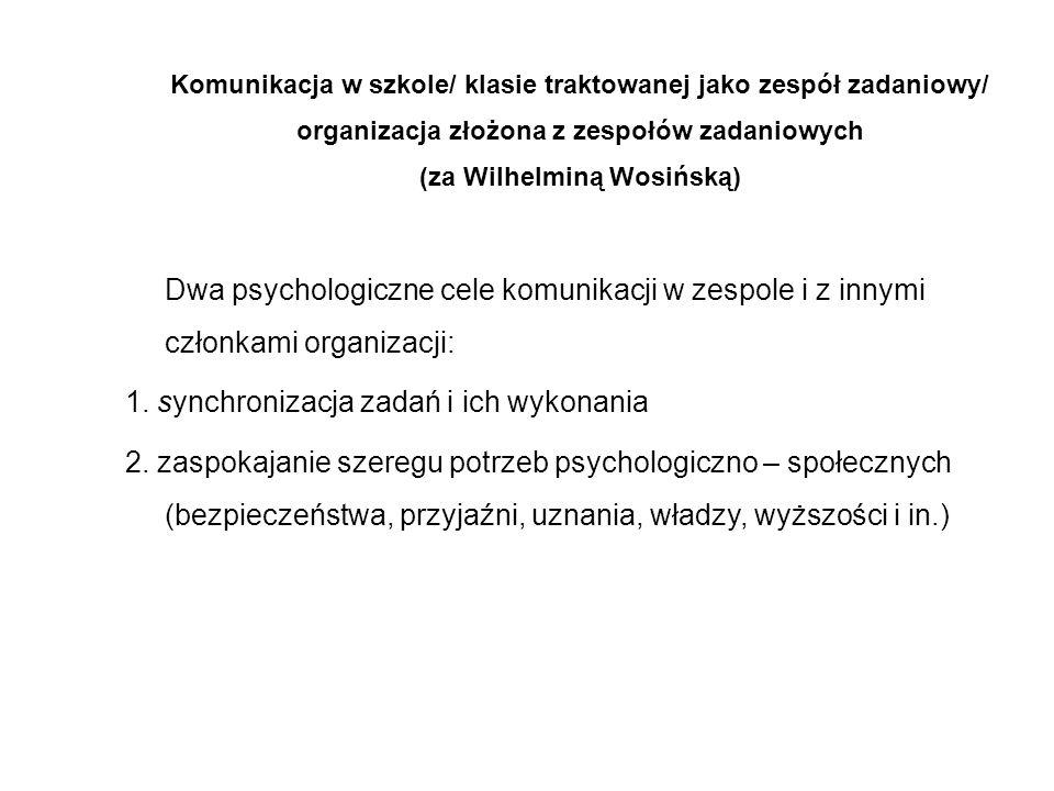 Komunikacja w szkole/ klasie traktowanej jako zespół zadaniowy/ organizacja złożona z zespołów zadaniowych (za Wilhelminą Wosińską) Dwa psychologiczne cele komunikacji w zespole i z innymi członkami organizacji: 1.