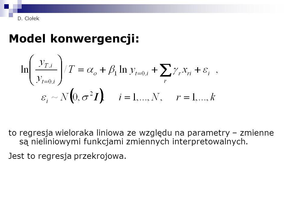 D. Ciołek Model konwergencji: to regresja wieloraka liniowa ze względu na parametry – zmienne są nieliniowymi funkcjami zmiennych interpretowalnych. J