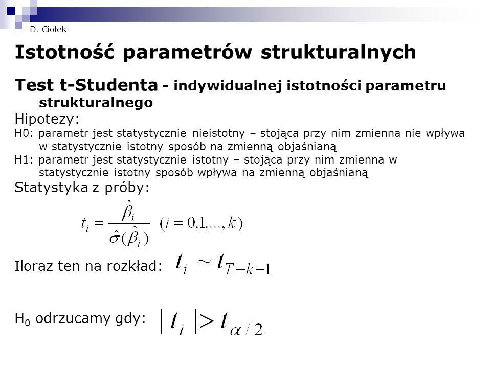 D. Ciołek Istotność parametrów strukturalnych Test t-Studenta - indywidualnej istotności parametru strukturalnego Hipotezy: H0: parametr jest statysty