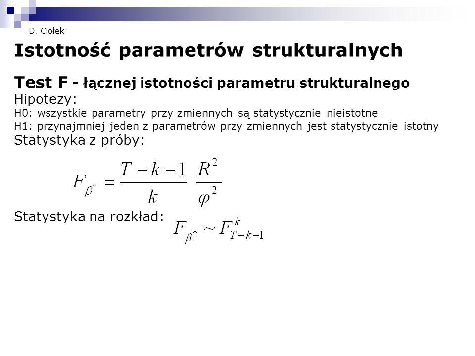 D. Ciołek Istotność parametrów strukturalnych Test F - łącznej istotności parametru strukturalnego Hipotezy: H0: wszystkie parametry przy zmiennych są