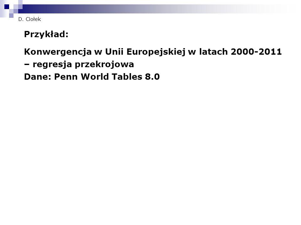 D. Ciołek Przykład: Konwergencja w Unii Europejskiej w latach 2000-2011 – regresja przekrojowa Dane: Penn World Tables 8.0