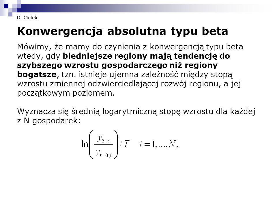 D. Ciołek Konwergencja absolutna typu beta Mówimy, że mamy do czynienia z konwergencją typu beta wtedy, gdy biedniejsze regiony mają tendencję do szyb