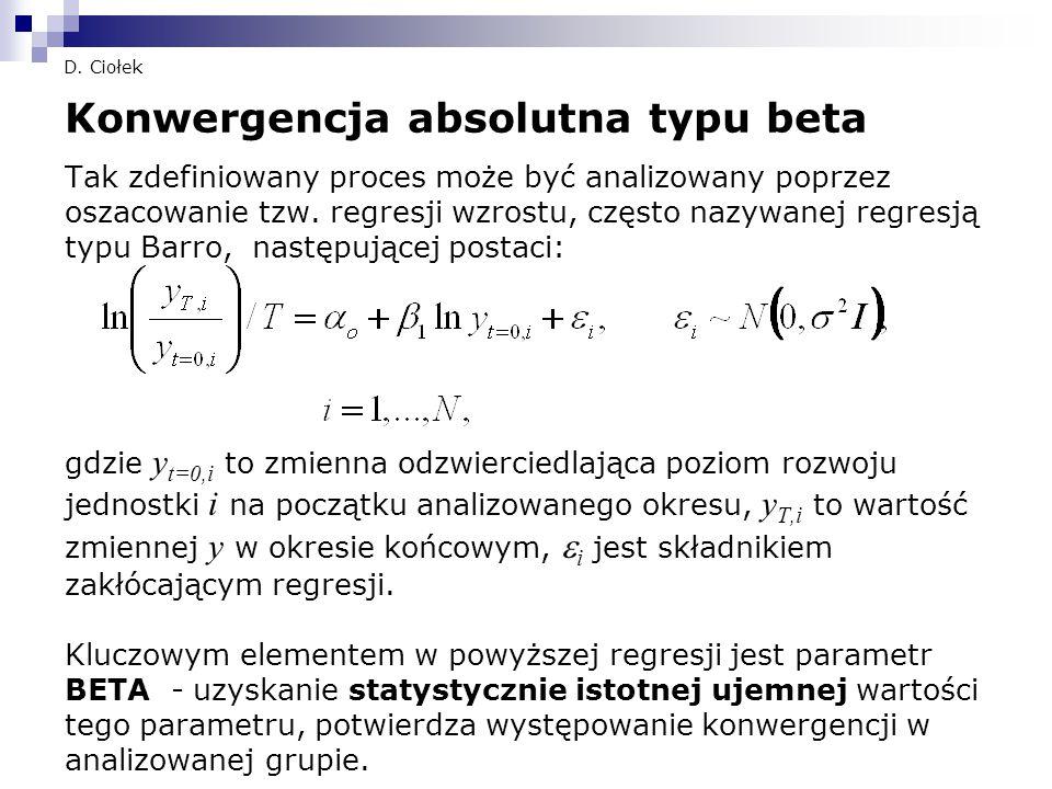 D. Ciołek Konwergencja absolutna typu beta Tak zdefiniowany proces może być analizowany poprzez oszacowanie tzw. regresji wzrostu, często nazywanej re