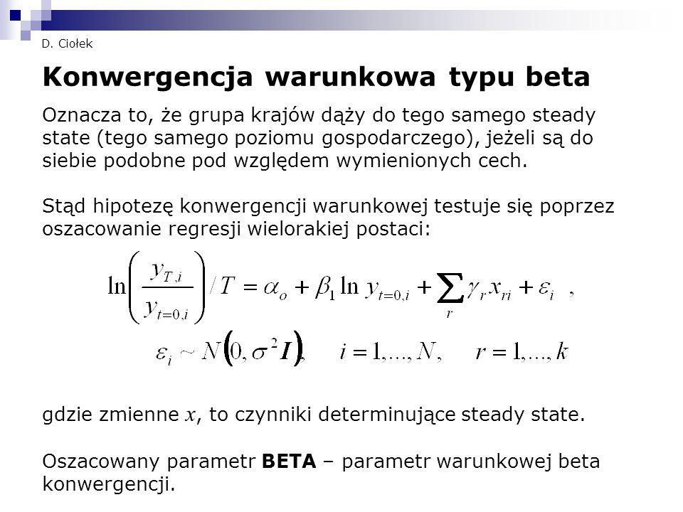 D. Ciołek Konwergencja warunkowa typu beta Oznacza to, że grupa krajów dąży do tego samego steady state (tego samego poziomu gospodarczego), jeżeli są