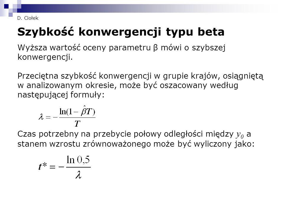 D. Ciołek Szybkość konwergencji typu beta Wyższa wartość oceny parametru β mówi o szybszej konwergencji. Przeciętna szybkość konwergencji w grupie kra